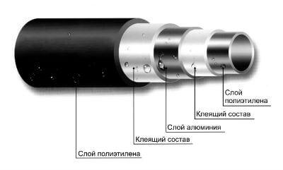 metaloplastikovye-truby